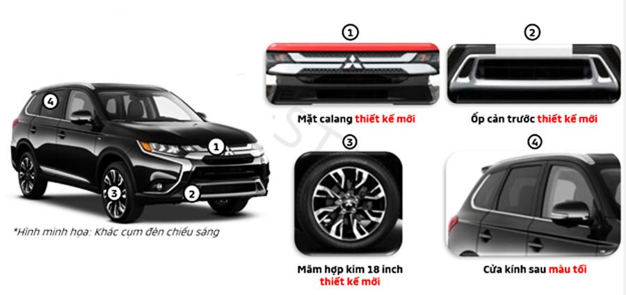 Những điểm nâng cấp ngoại thất của Mitsubishi Outlander 2020 phiên bản 2.0 CVT
