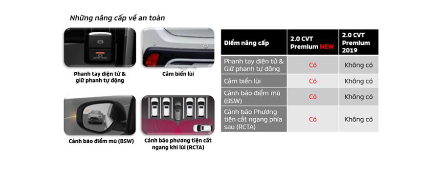 Những nâng nấp về mặt an toàn của Outlander CVT Premium 2020